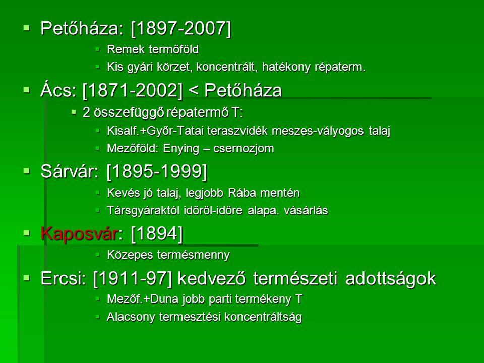 Ercsi: [1911-97] kedvező természeti adottságok